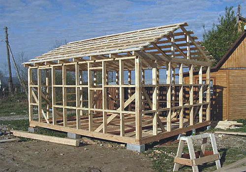 Выгоды строительства каркасной бани